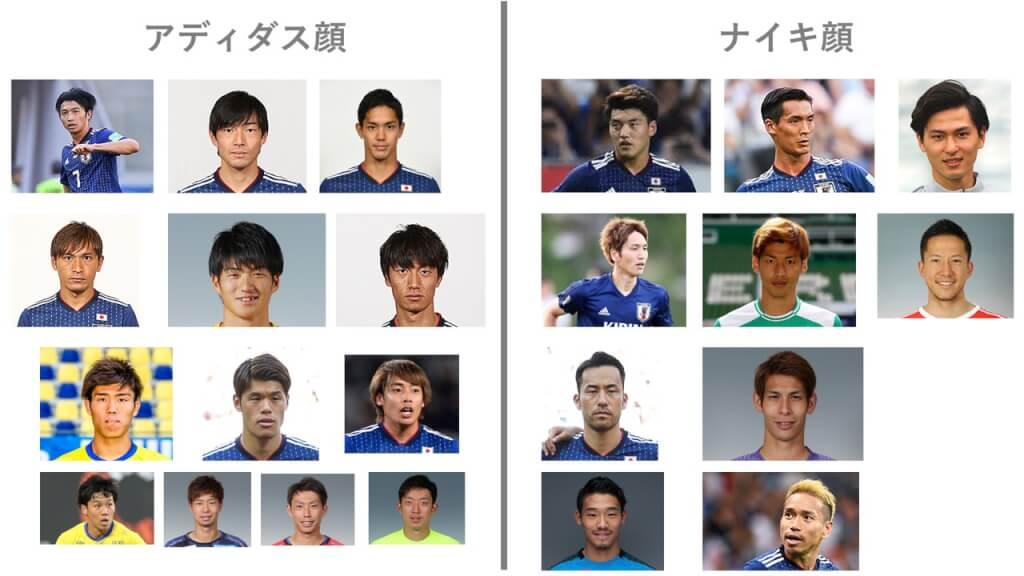 サッカー日本代表をアディダス顔とナイキ顔に分けてみた