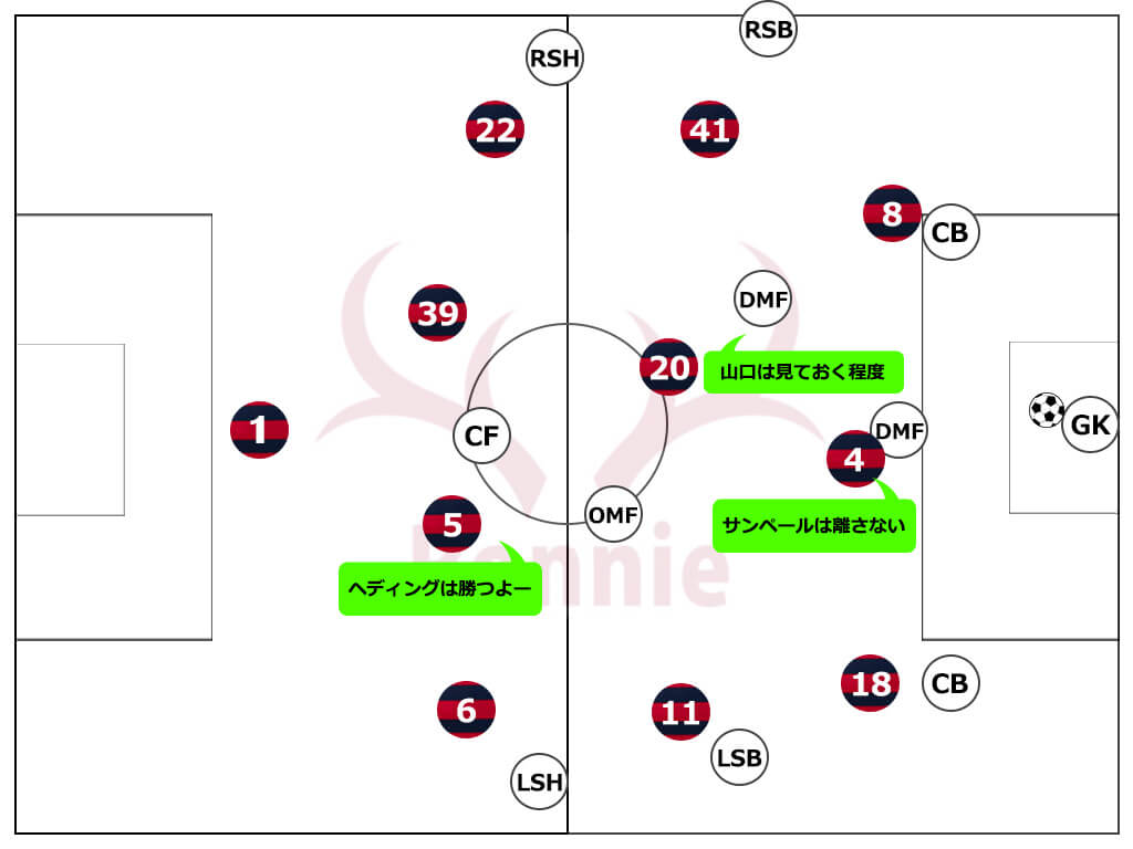 両チームの守備の差と、光った土居聖真の動き【2019年Jリーグ第11節ヴィッセル神戸戦マッチレビュー】